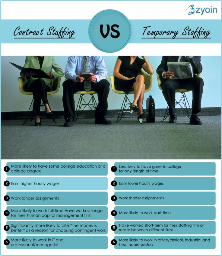 Temporary-Staffing-Vs-Contract-Staffing